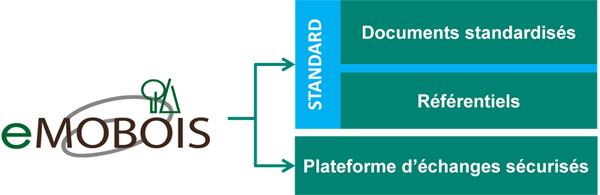 graph1-standard copy
