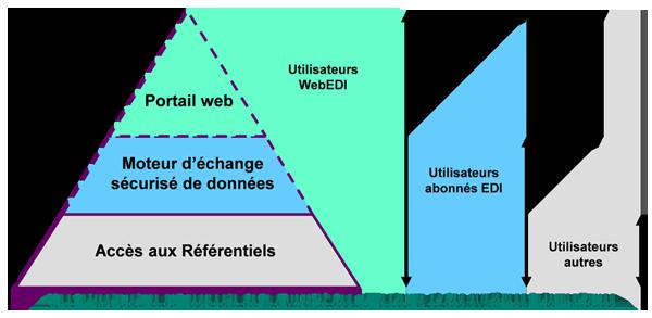 graph2-pyramide